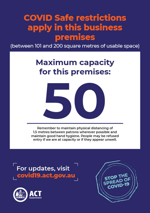 number of people allowed on premises poster maximum capacity 50