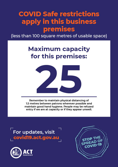 number of people allowed on premises poster maximum capacity 25