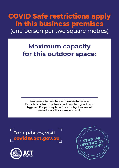 number of people allowed on premises outdoor venues 2 square metre rule poster